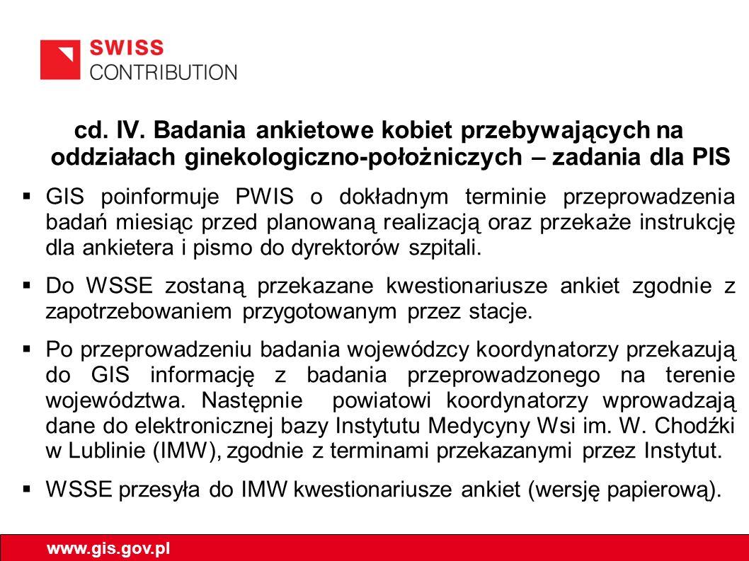 cd. IV. Badania ankietowe kobiet przebywających na oddziałach ginekologiczno-położniczych – zadania dla PIS