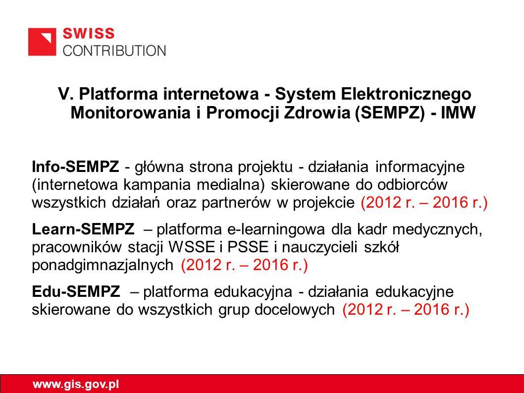 V. Platforma internetowa - System Elektronicznego Monitorowania i Promocji Zdrowia (SEMPZ) - IMW
