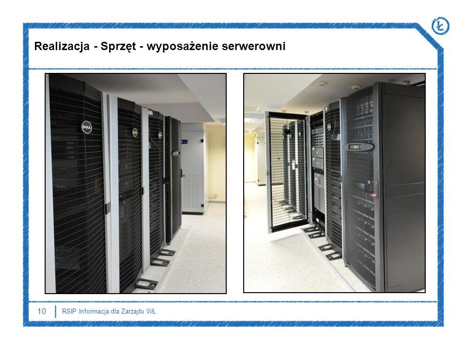 Realizacja - Sprzęt - wyposażenie serwerowni