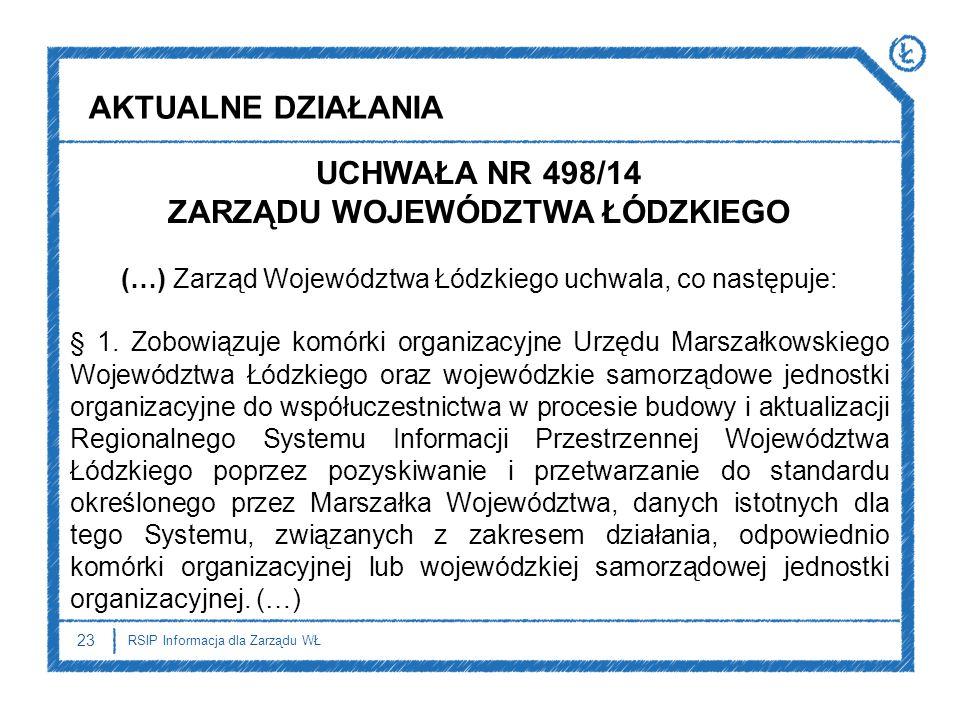 AKTUALNE DZIAŁANIA UCHWAŁA NR 498/14 ZARZĄDU WOJEWÓDZTWA ŁÓDZKIEGO (…) Zarząd Województwa Łódzkiego uchwala, co następuje: