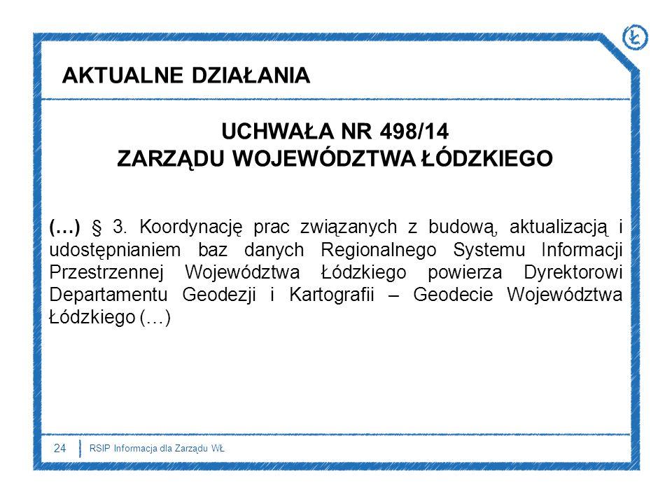 UCHWAŁA NR 498/14 ZARZĄDU WOJEWÓDZTWA ŁÓDZKIEGO