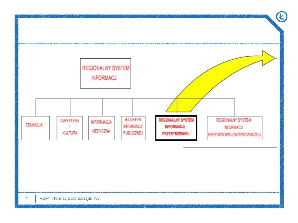 4 RSIP Informacja dla Zarządu WŁ