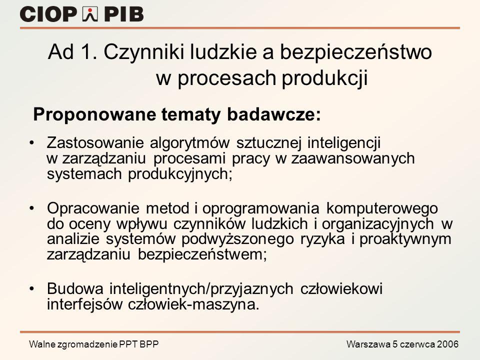 Ad 1. Czynniki ludzkie a bezpieczeństwo w procesach produkcji