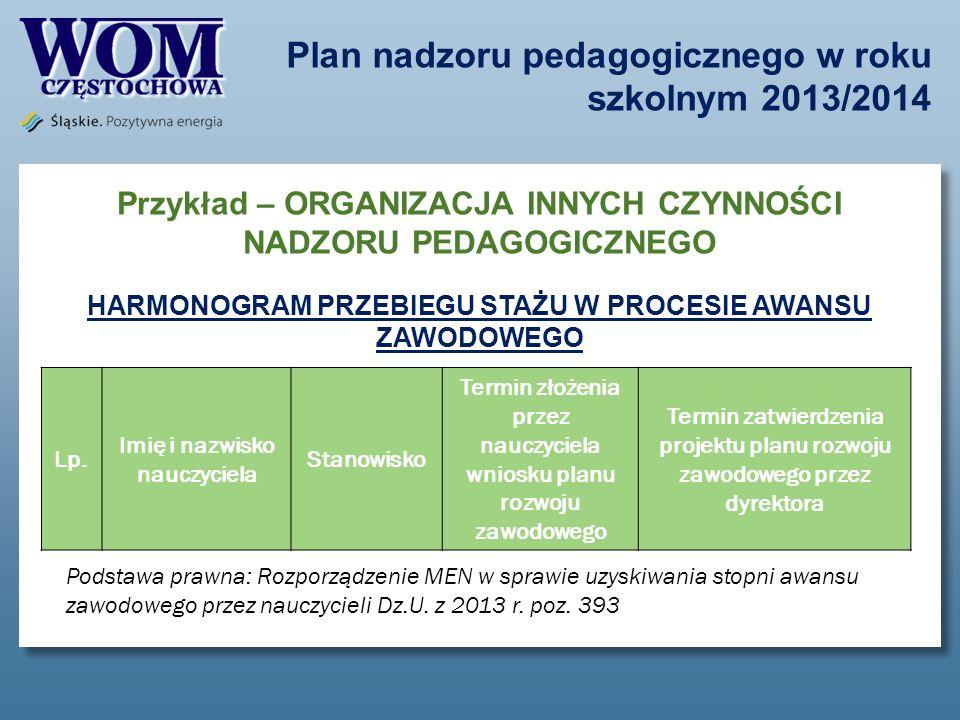 Plan nadzoru pedagogicznego w roku szkolnym 2013/2014