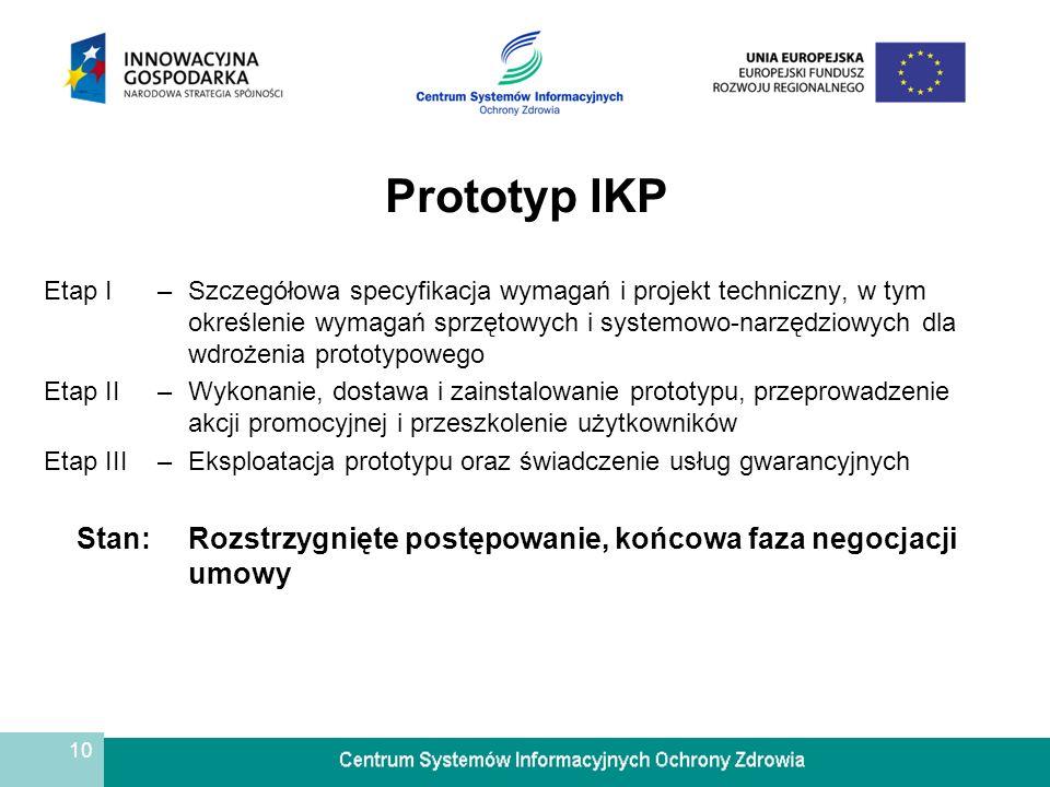 Prototyp IKP