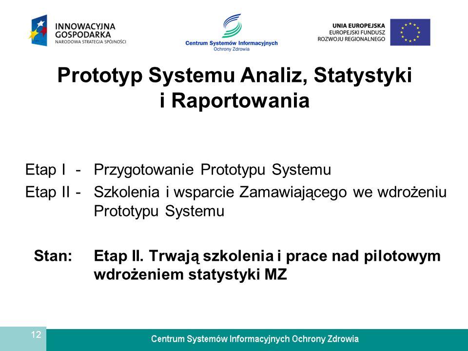 Prototyp Systemu Analiz, Statystyki i Raportowania