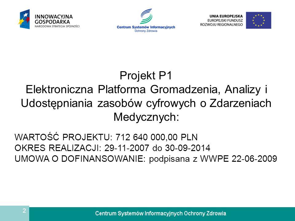 Projekt P1 Elektroniczna Platforma Gromadzenia, Analizy i Udostępniania zasobów cyfrowych o Zdarzeniach Medycznych: