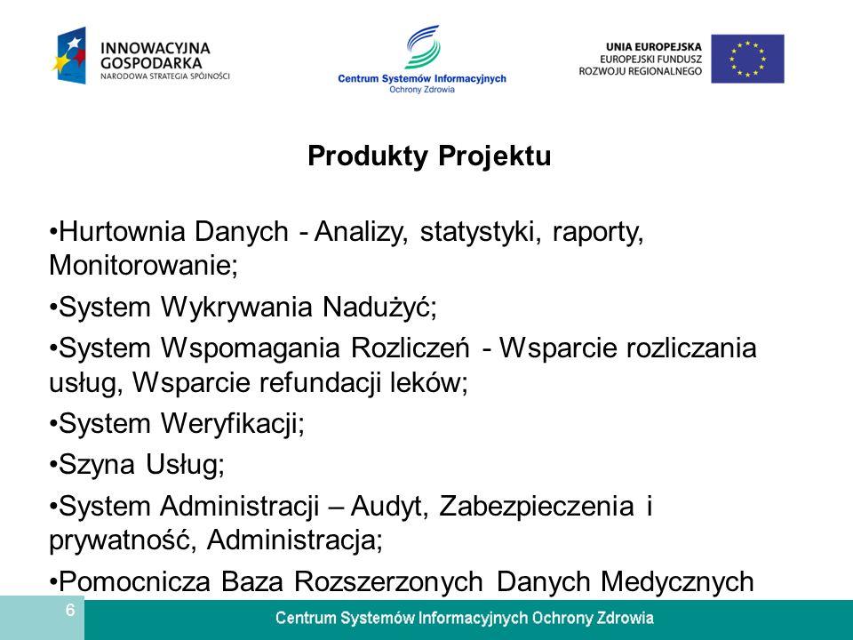 Produkty Projektu Hurtownia Danych - Analizy, statystyki, raporty, Monitorowanie; System Wykrywania Nadużyć;