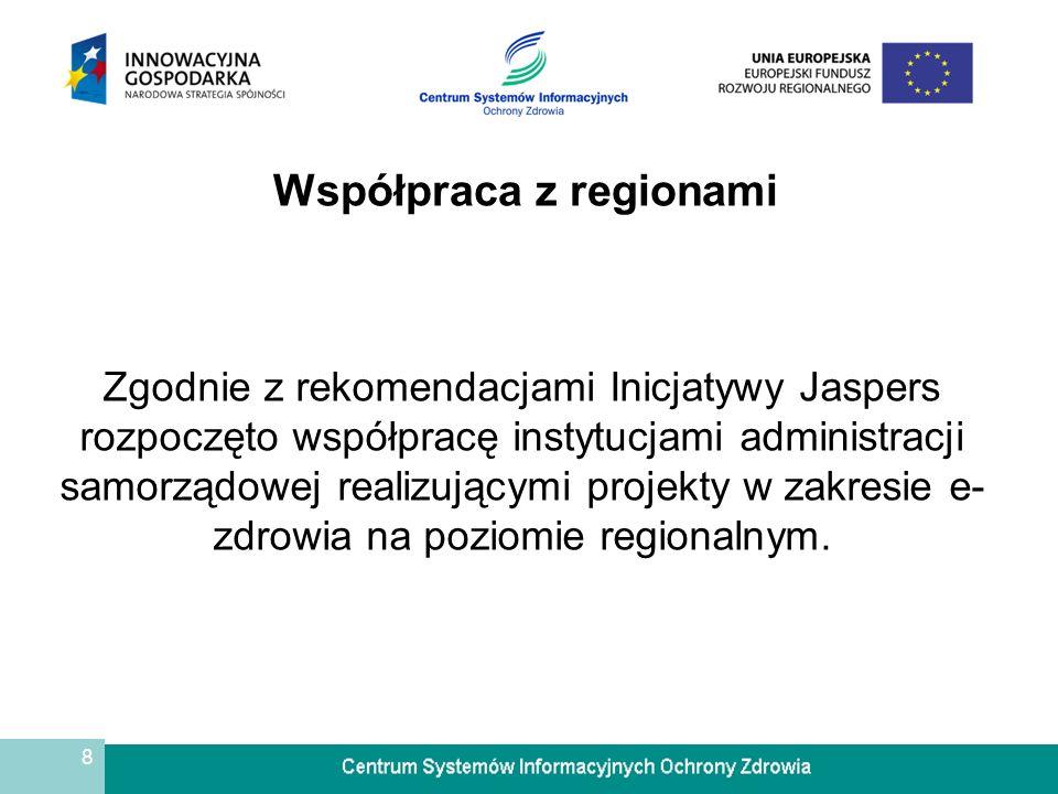 Współpraca z regionami