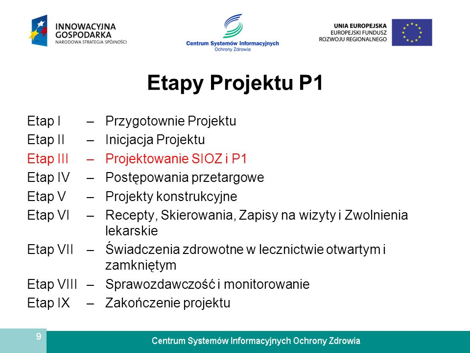 Etapy Projektu P1 Etap I – Przygotownie Projektu