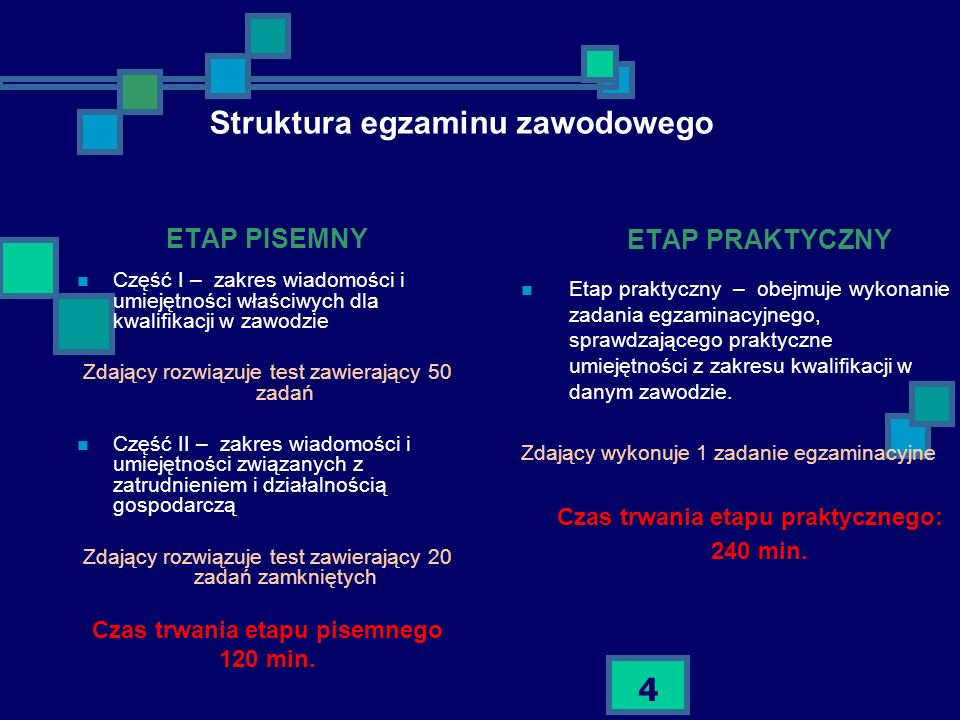 Struktura egzaminu zawodowego