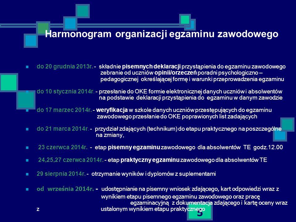 Harmonogram organizacji egzaminu zawodowego