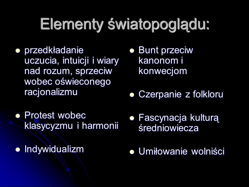 Elementy światopoglądu: