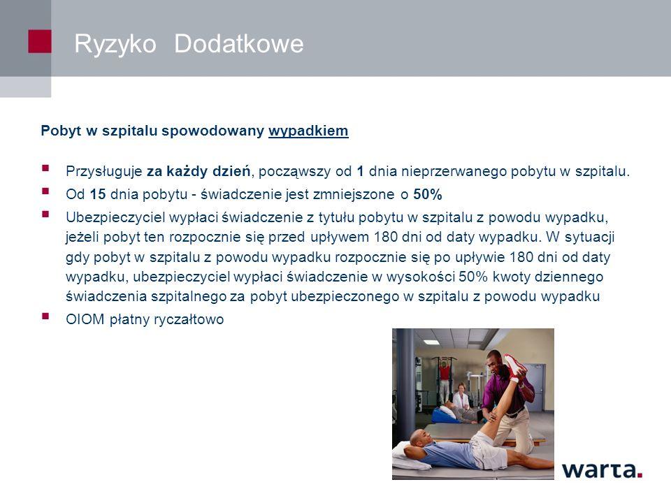 Ryzyko Dodatkowe Pobyt w szpitalu spowodowany wypadkiem