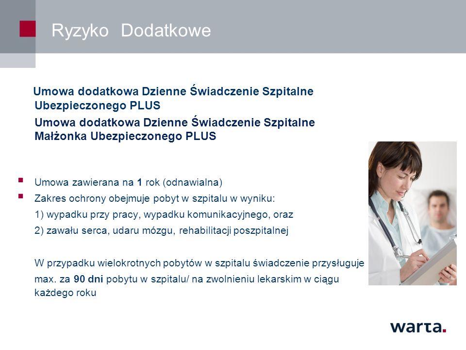 Ryzyko Dodatkowe Umowa dodatkowa Dzienne Świadczenie Szpitalne Ubezpieczonego PLUS.