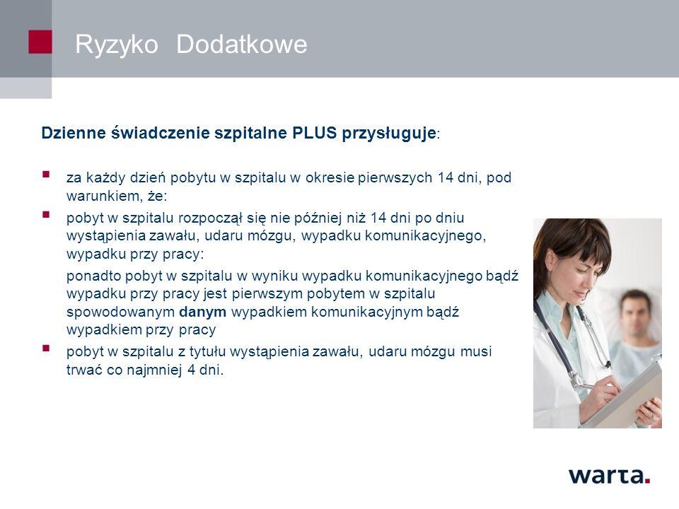 Ryzyko Dodatkowe Dzienne świadczenie szpitalne PLUS przysługuje:
