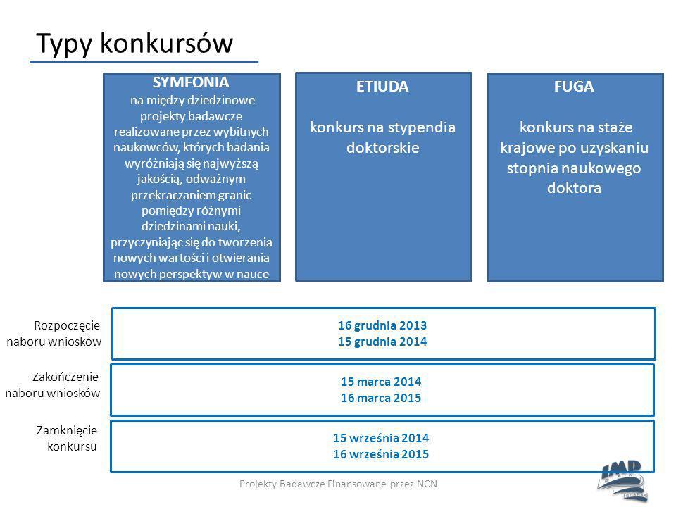 Typy konkursów SYMFONIA ETIUDA FUGA konkurs na stypendia doktorskie
