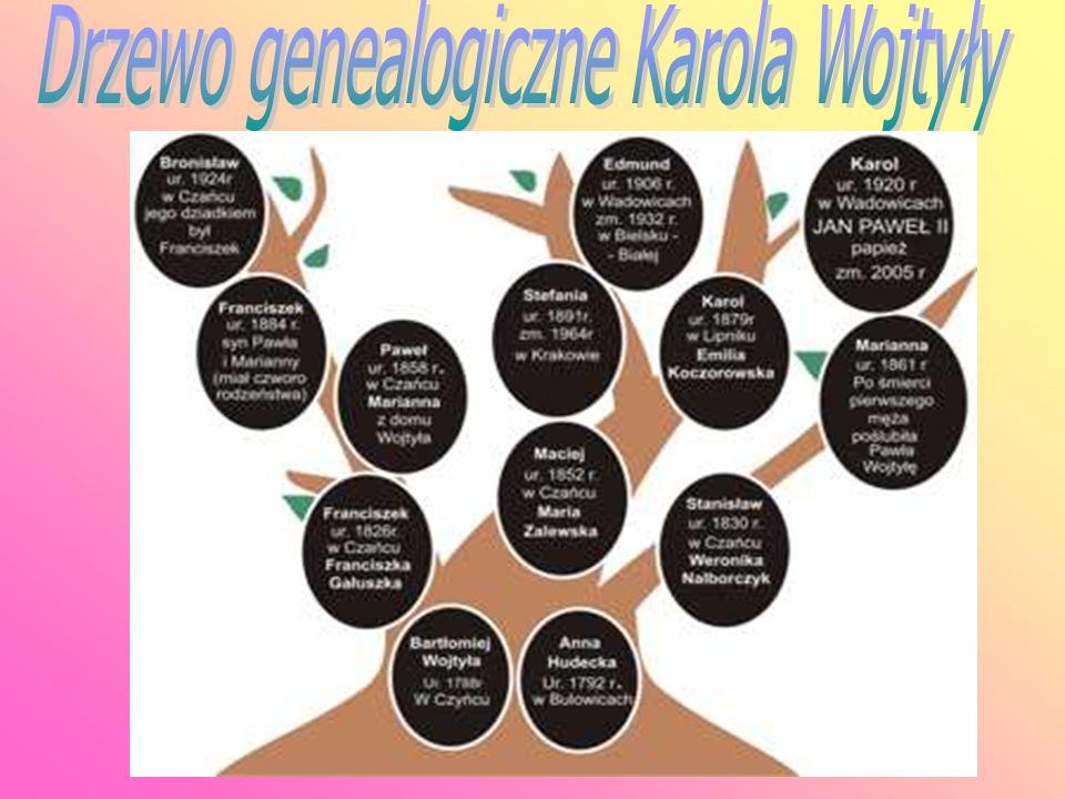 Drzewo genealogiczne Karola Wojtyły