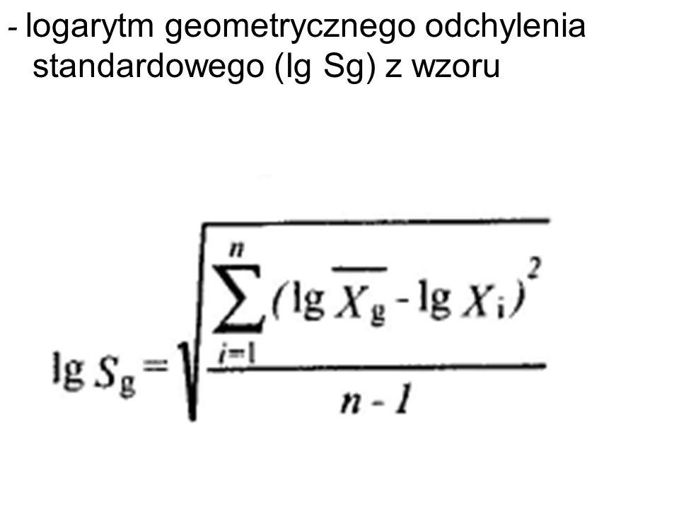 - logarytm geometrycznego odchylenia standardowego (Ig Sg) z wzoru