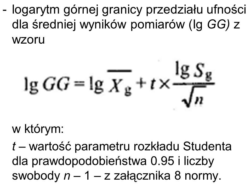 logarytm górnej granicy przedziału ufności dla średniej wyników pomiarów (Ig GG) z wzoru