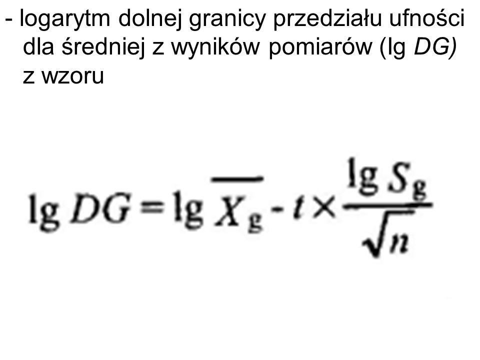 - logarytm dolnej granicy przedziału ufności dla średniej z wyników pomiarów (Ig DG) z wzoru