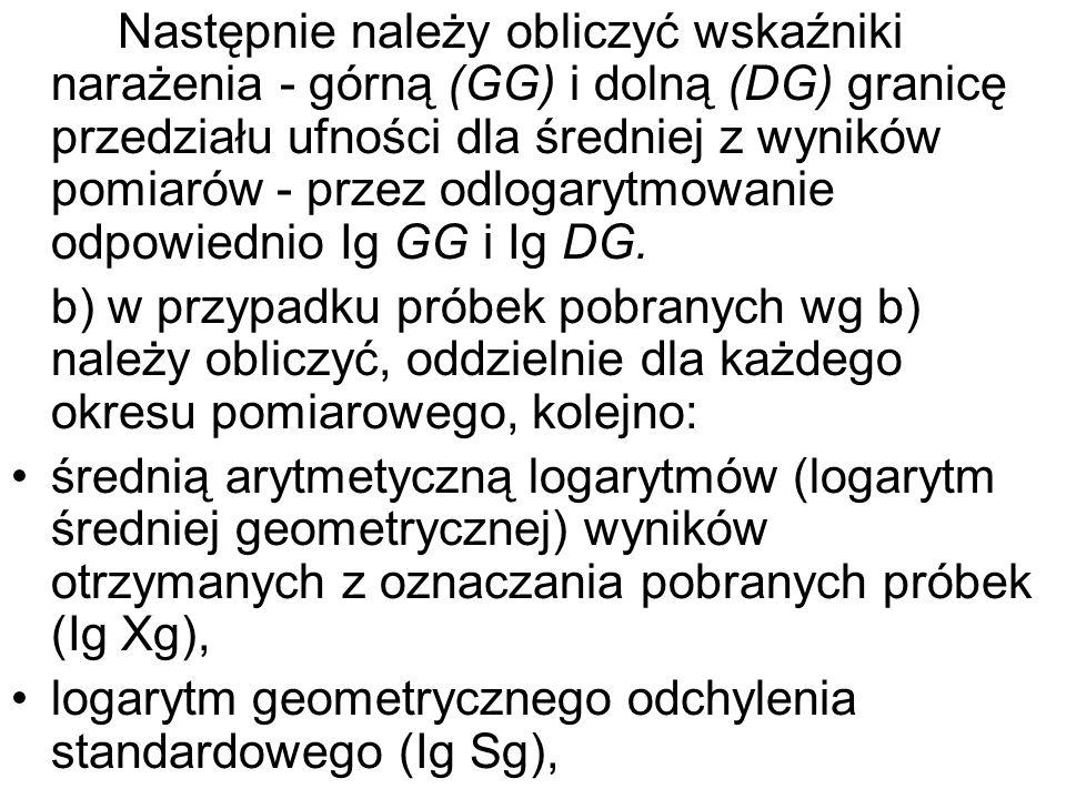 logarytm geometrycznego odchylenia standardowego (Ig Sg),