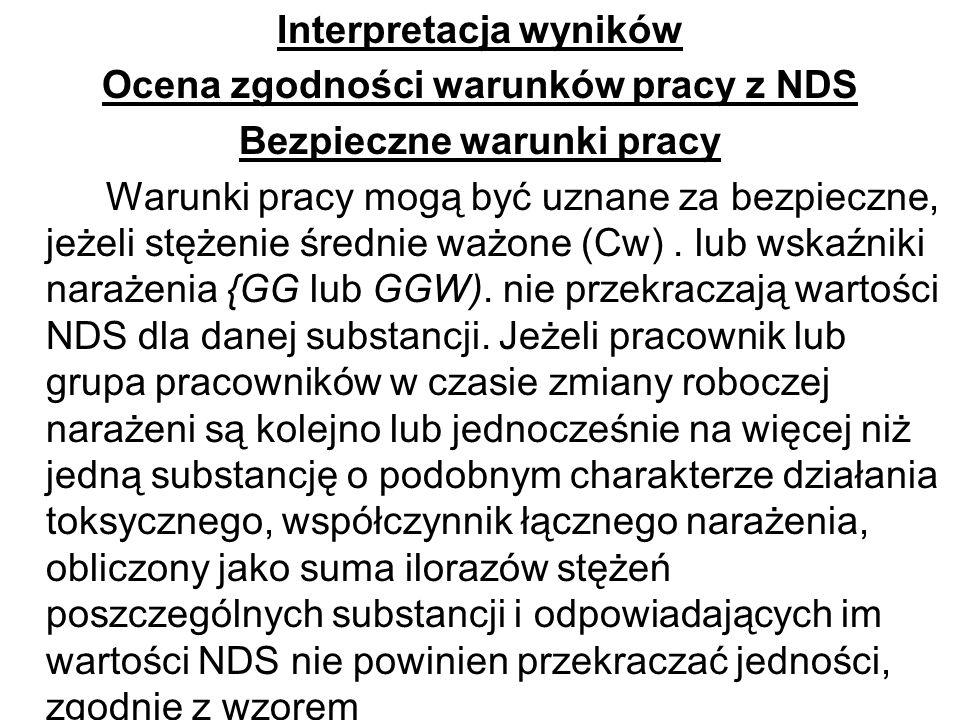 Interpretacja wyników Ocena zgodności warunków pracy z NDS