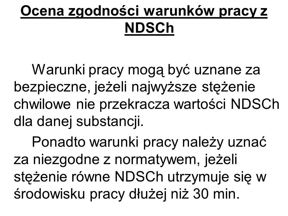 Ocena zgodności warunków pracy z NDSCh