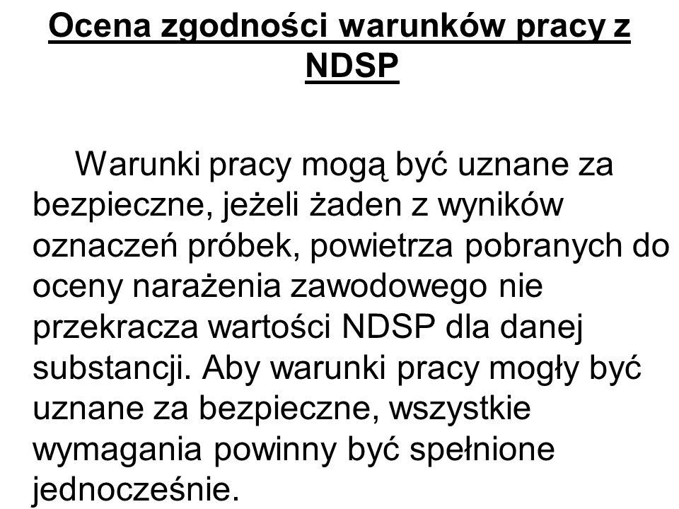 Ocena zgodności warunków pracy z NDSP