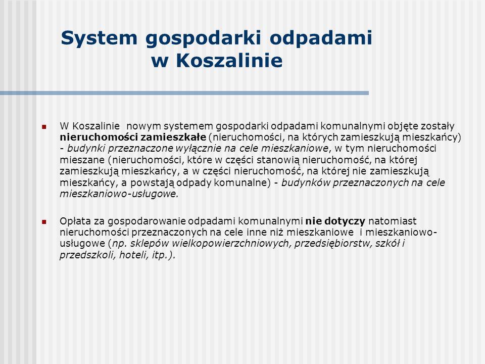 System gospodarki odpadami w Koszalinie