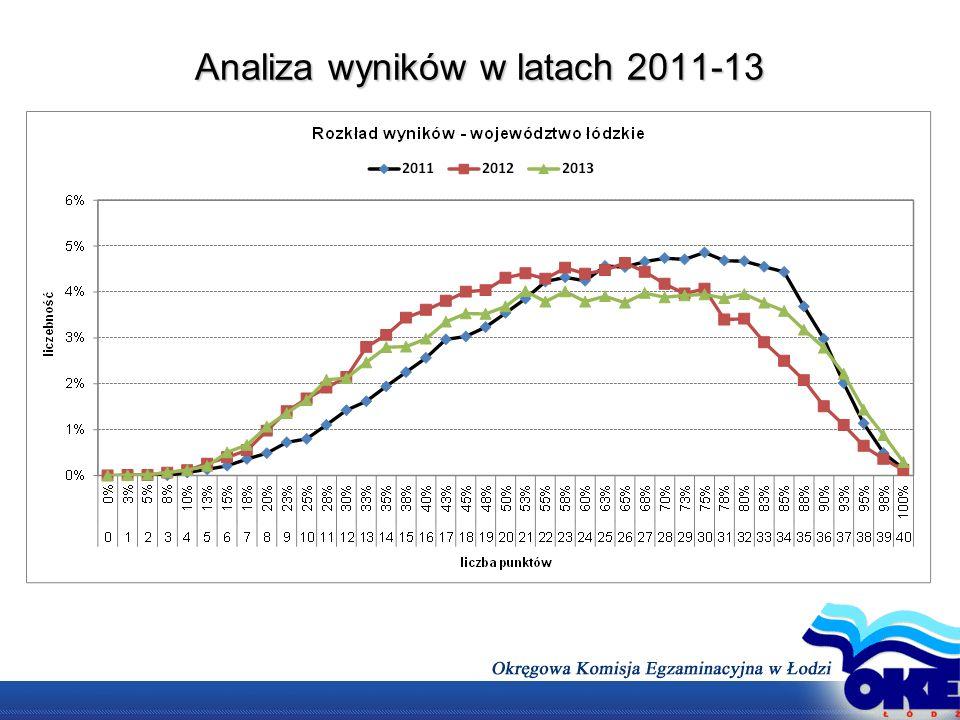 Analiza wyników w latach 2011-13