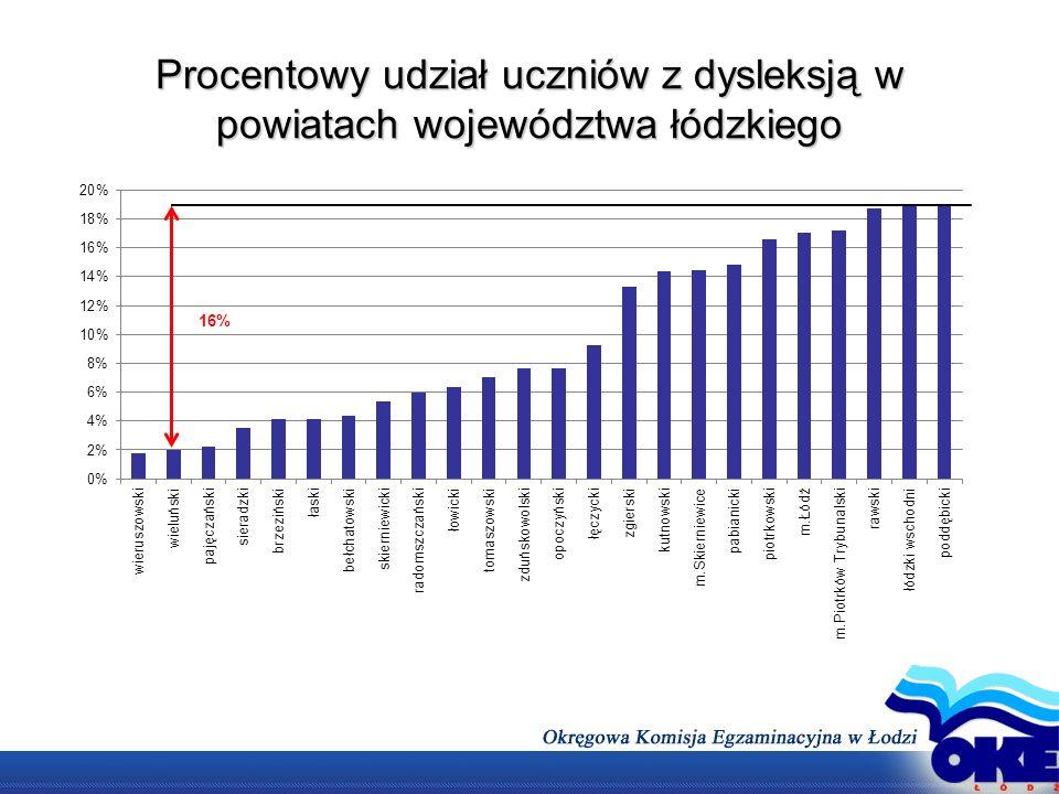Procentowy udział uczniów z dysleksją w powiatach województwa łódzkiego