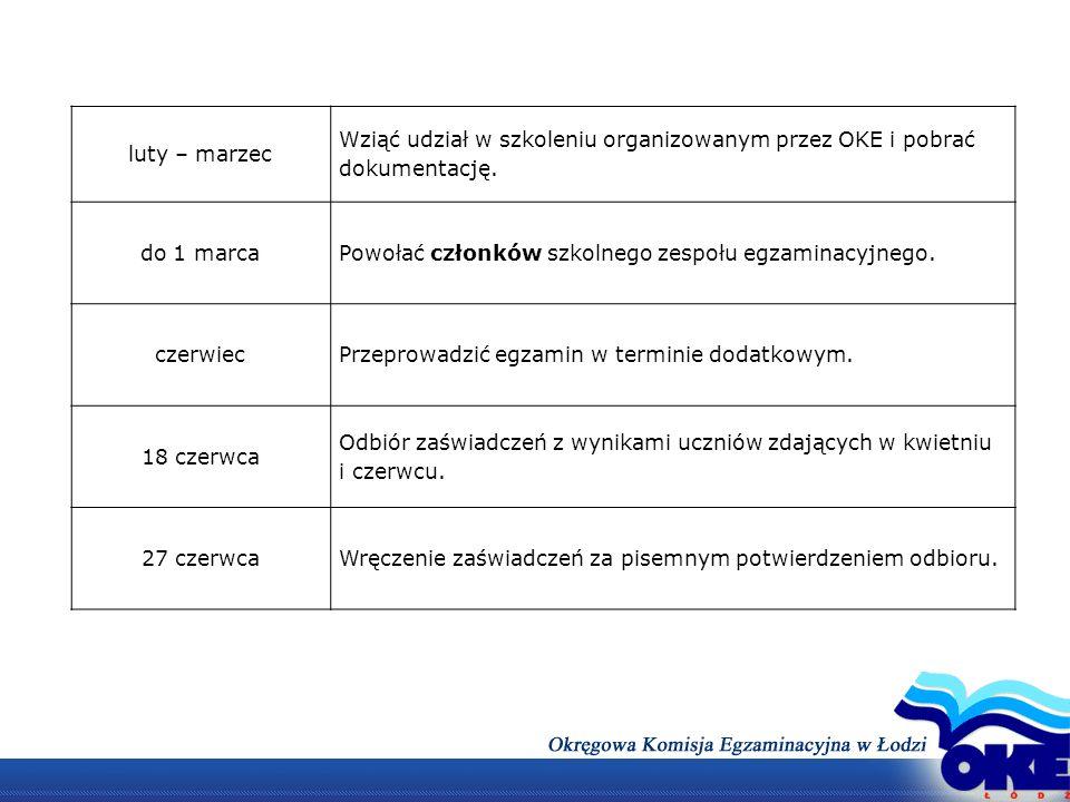 luty – marzec Wziąć udział w szkoleniu organizowanym przez OKE i pobrać dokumentację. do 1 marca.