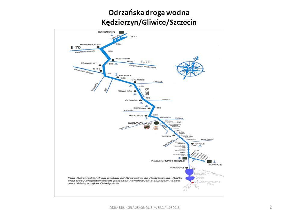 Kędzierzyn/Gliwice/Szczecin