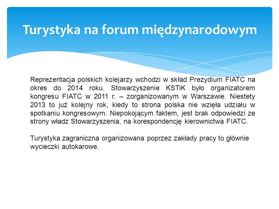 Turystyka na forum międzynarodowym