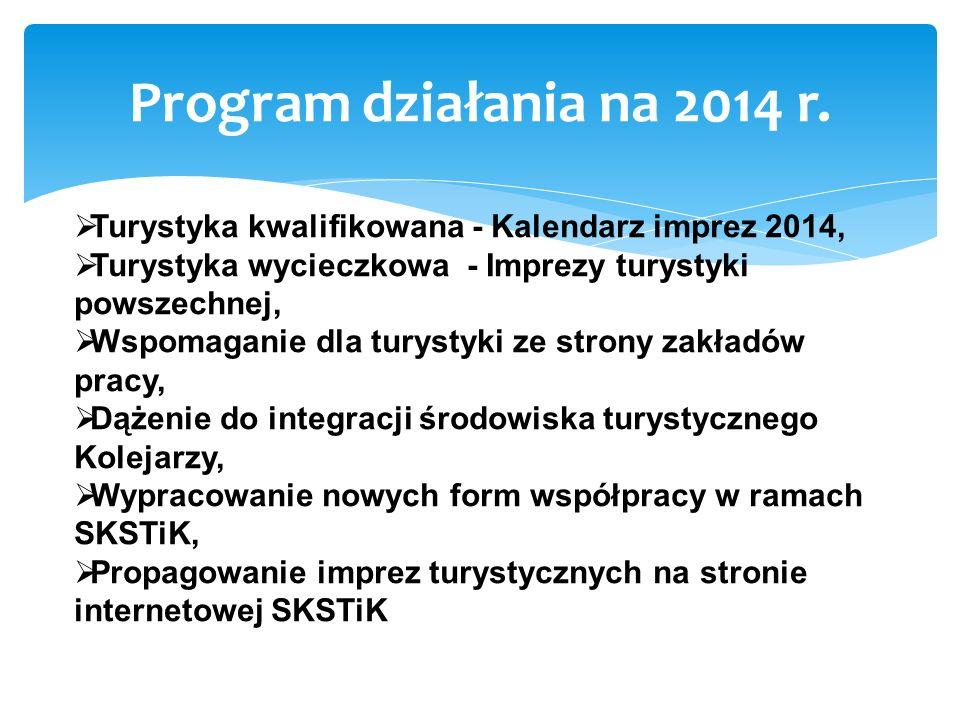 Program działania na 2014 r. Turystyka kwalifikowana - Kalendarz imprez 2014, Turystyka wycieczkowa - Imprezy turystyki powszechnej,