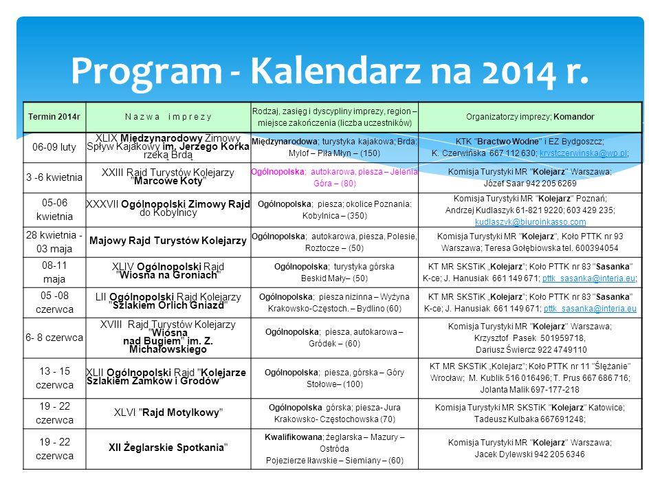 Program - Kalendarz na 2014 r.