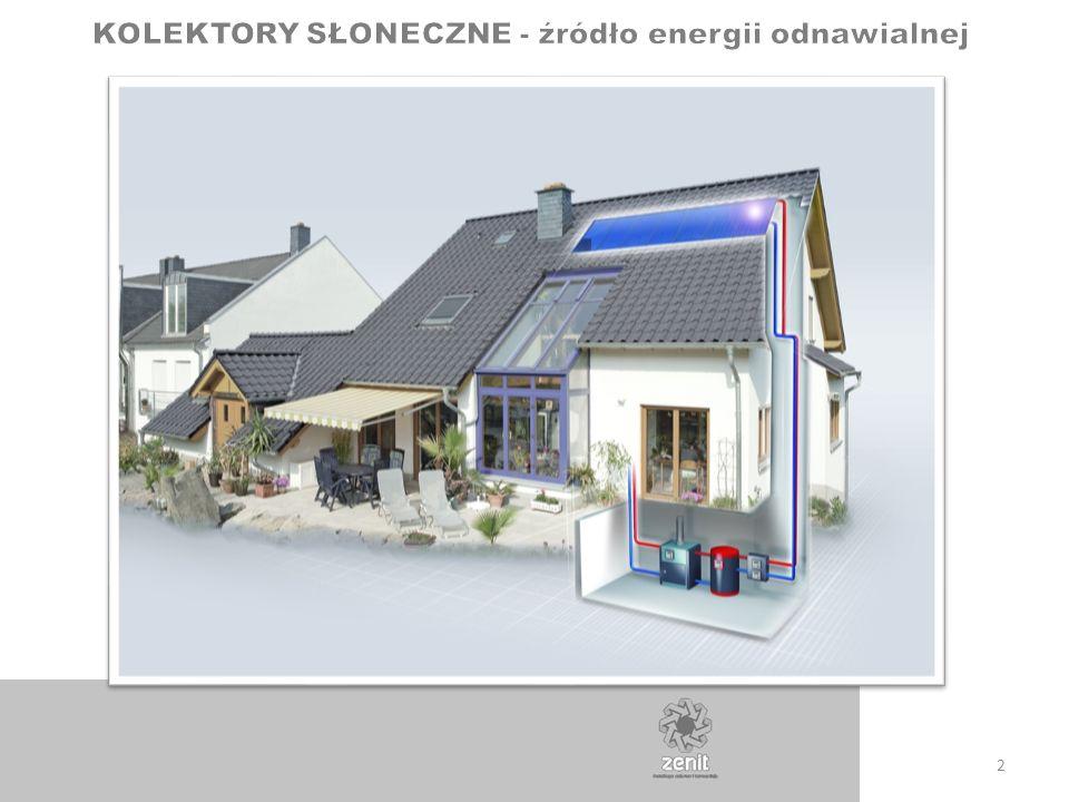 KOLEKTORY SŁONECZNE - źródło energii odnawialnej