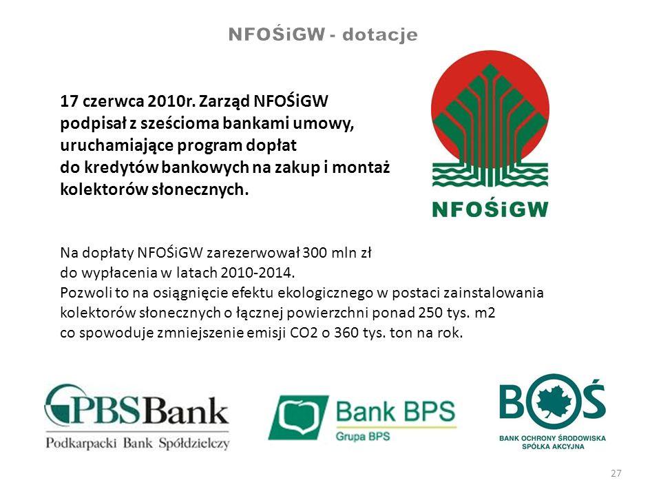 17 czerwca 2010r. Zarząd NFOŚiGW podpisał z sześcioma bankami umowy,
