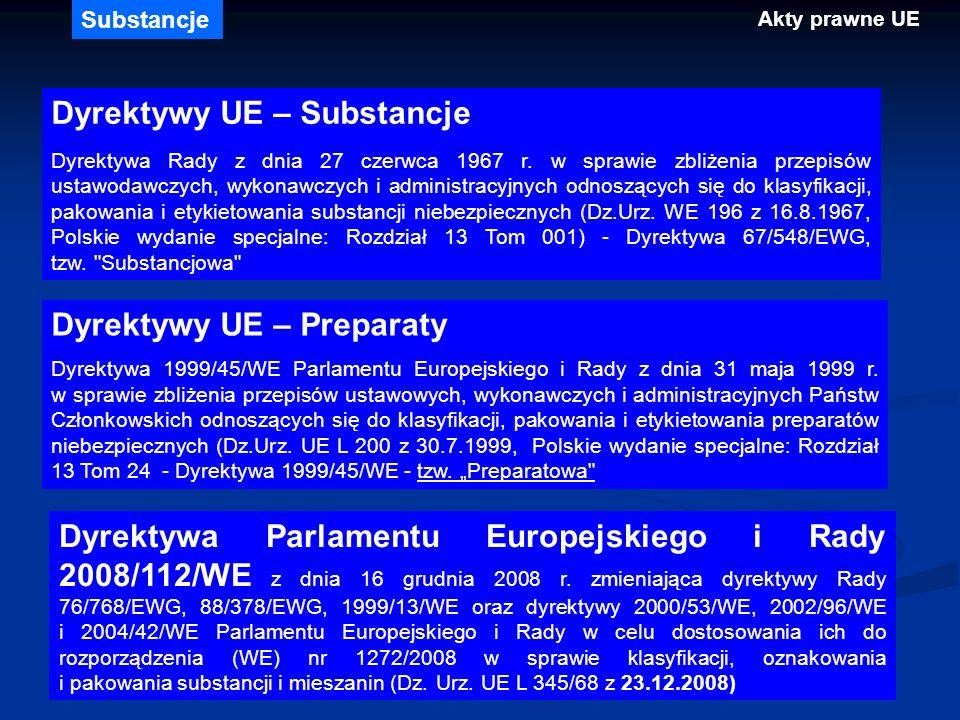 Dyrektywy UE – Substancje