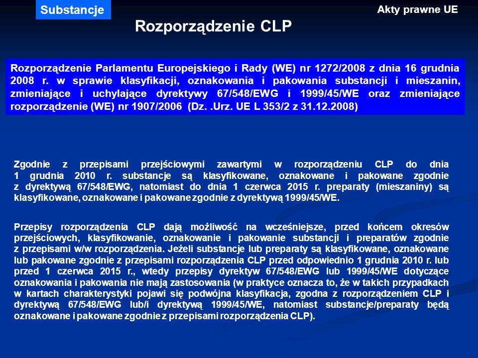 Rozporządzenie CLP Substancje Akty prawne UE