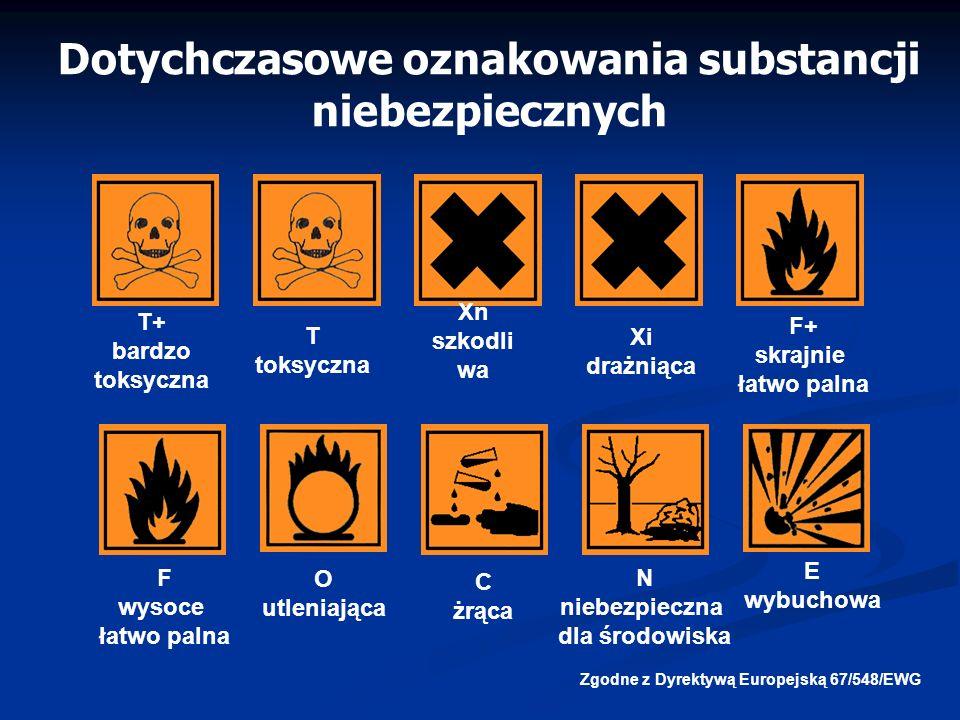 Dotychczasowe oznakowania substancji niebezpiecznych