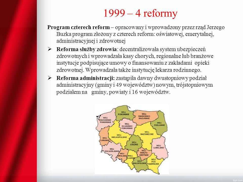 1999 – 4 reformy