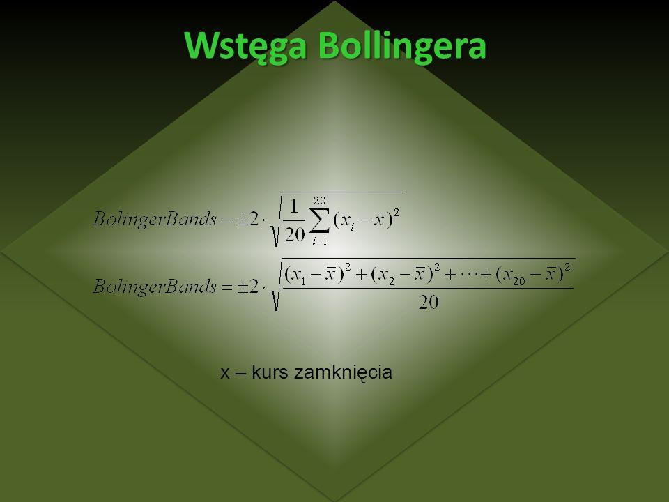 Wstęga Bollingera x – kurs zamknięcia