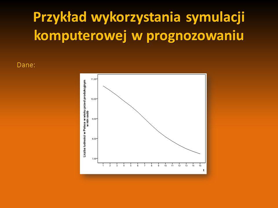 Przykład wykorzystania symulacji komputerowej w prognozowaniu