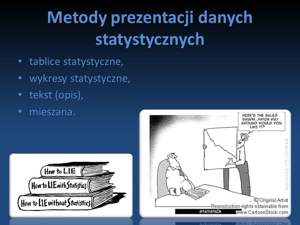 Metody prezentacji danych statystycznych
