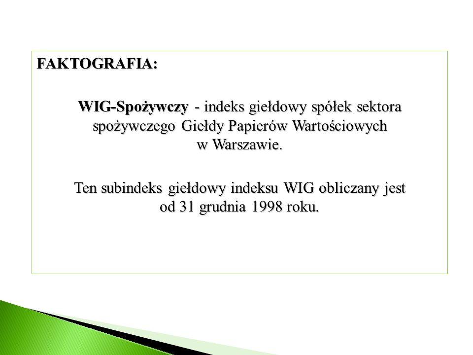 FAKTOGRAFIA: WIG-Spożywczy - indeks giełdowy spółek sektora spożywczego Giełdy Papierów Wartościowych w Warszawie.