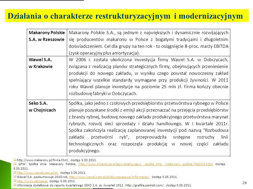 Działania o charakterze restrukturyzacyjnym i modernizacyjnym