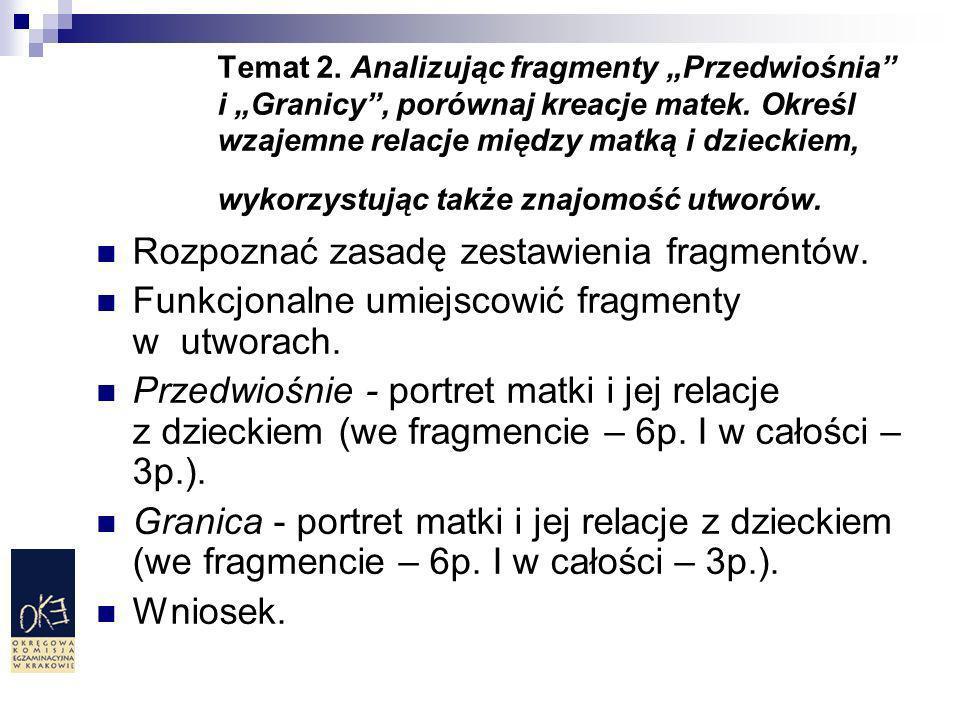 Rozpoznać zasadę zestawienia fragmentów.