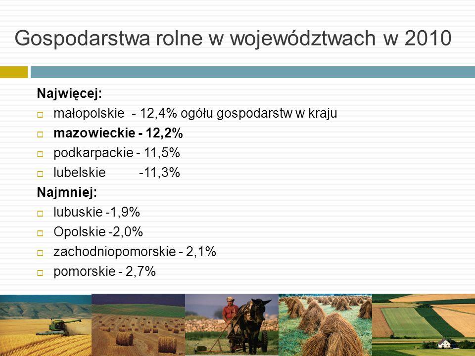 Gospodarstwa rolne w województwach w 2010